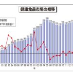 1635B_02a健康産業(UBMジャパン)