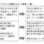 健康産業新聞1640_02_機能性表示改善策