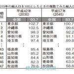 健康産業新聞1642_2