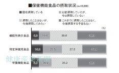 健康産業新聞1646_02