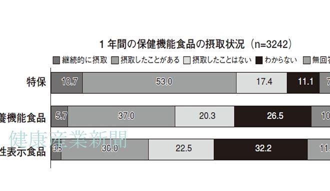 健康産業新聞165003b