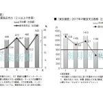健康産業新聞165102c