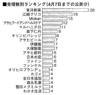 20160408_graph.jpg